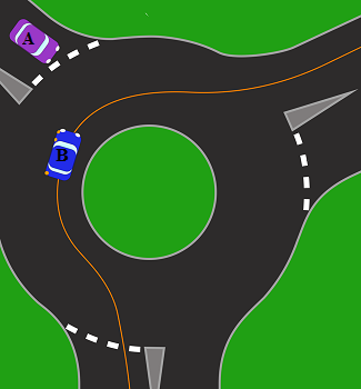 Roundabout priority